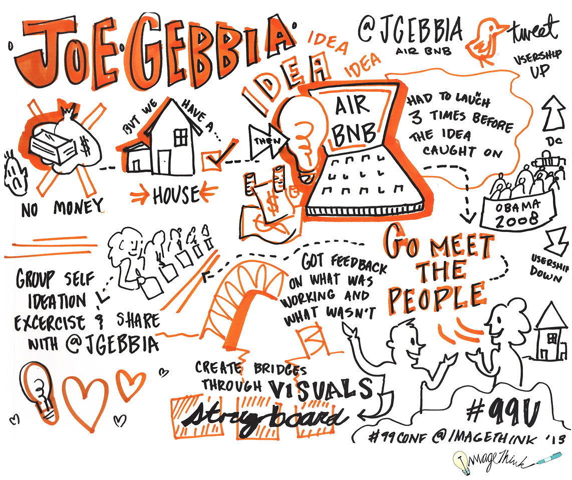 Joe Gebbia<br /> 99U Conference with Sketchnotes by ImageThink, 2013