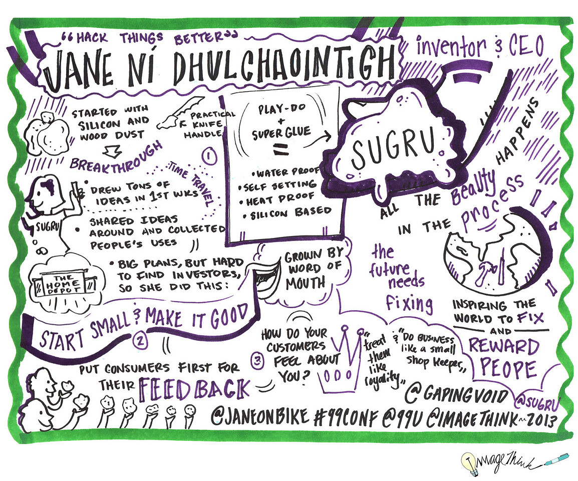 Jane Ni Dhulchaointigh<br /> 99U Conference with Sketchnotes by ImageThink, 2013