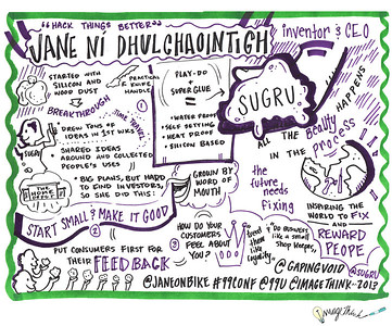 Jane Ni Dhulchaointigh 99U Conference with Sketchnotes by ImageThink, 2013