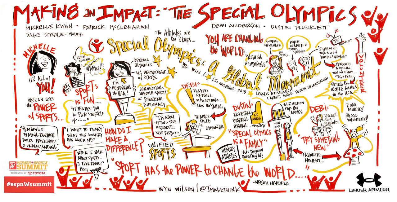 Making and impact: Special Olympics