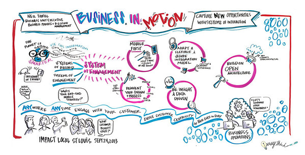 """Business in Motion"", IBM & George P. Johnson's Impact - September 24. 2013 - St. Louis, MO"