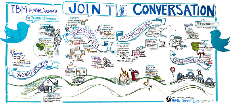 """This #twittermural was created over the course of 2.5 days. ImageThink visualized content curated from the twitter stream at #smartercommerce. The illustrated images were then photographed with Instagram and tweeted back to the authors/influencers who RT the content. The twitter murals not only promote social media activity and add live interactive engagement to the event, they keep conference content circulating and keep the conversations channels open on social media. ImageThink also animated some of the illustrations on Vine! <a href=""""http://vine.co/v/bVube0JAul0"""">http://vine.co/v/bVube0JAul0</a>"""