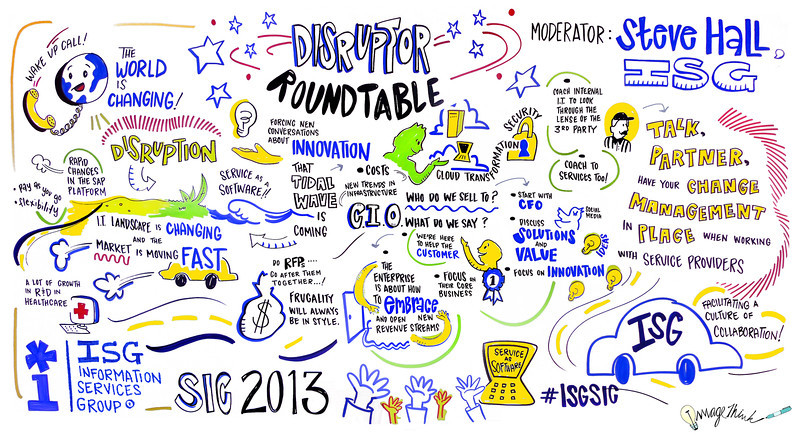 """Disruptor Roundtable"", ISG ONE, SIC 2013, Dallas, TX"