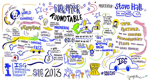 """""""Disruptor Roundtable"""", ISG ONE, SIC 2013, Dallas, TX"""