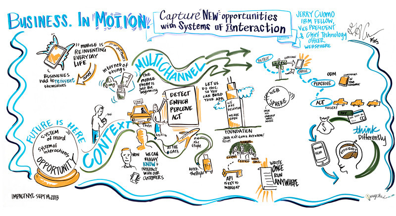 """Business. In Motion. Capture New Opportunities with Systems of Interaction"" Jerry Cuomo, Impact Local, New York. Nora Herting"