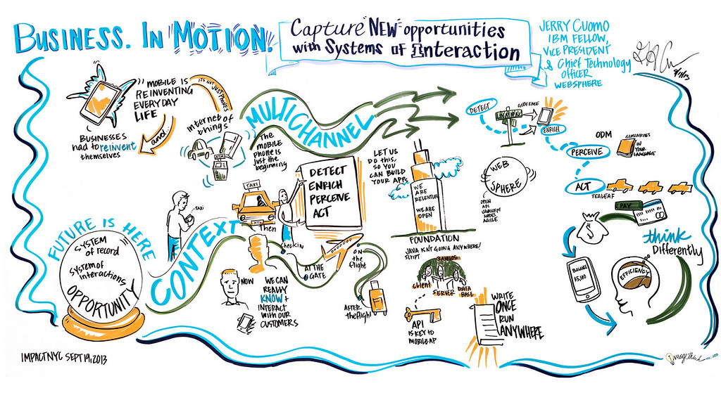 """""""Business. In Motion. Capture New Opportunities with Systems of Interaction"""" Jerry Cuomo, Impact Local, New York. Nora Herting"""