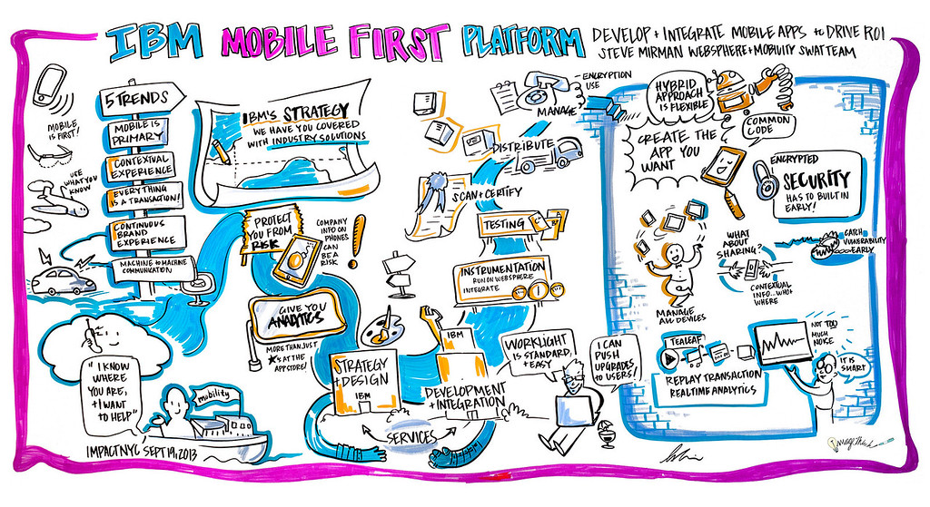 """""""IBM MobileFirst Platform: Develop and Integrate Mobile Apps to Drive ROI"""" , Impact Local, New York. Nora Herting, Yao Xiao."""