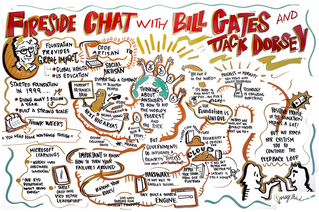 Bill Gates and Jack Dorsey in conversation