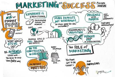 Allison Johnson formerly of Apple speaks on Marketing
