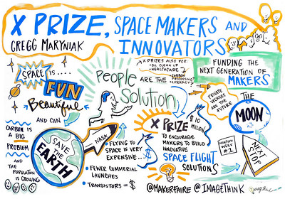 Maker Faire - Bay Area, ImageThink, 2013