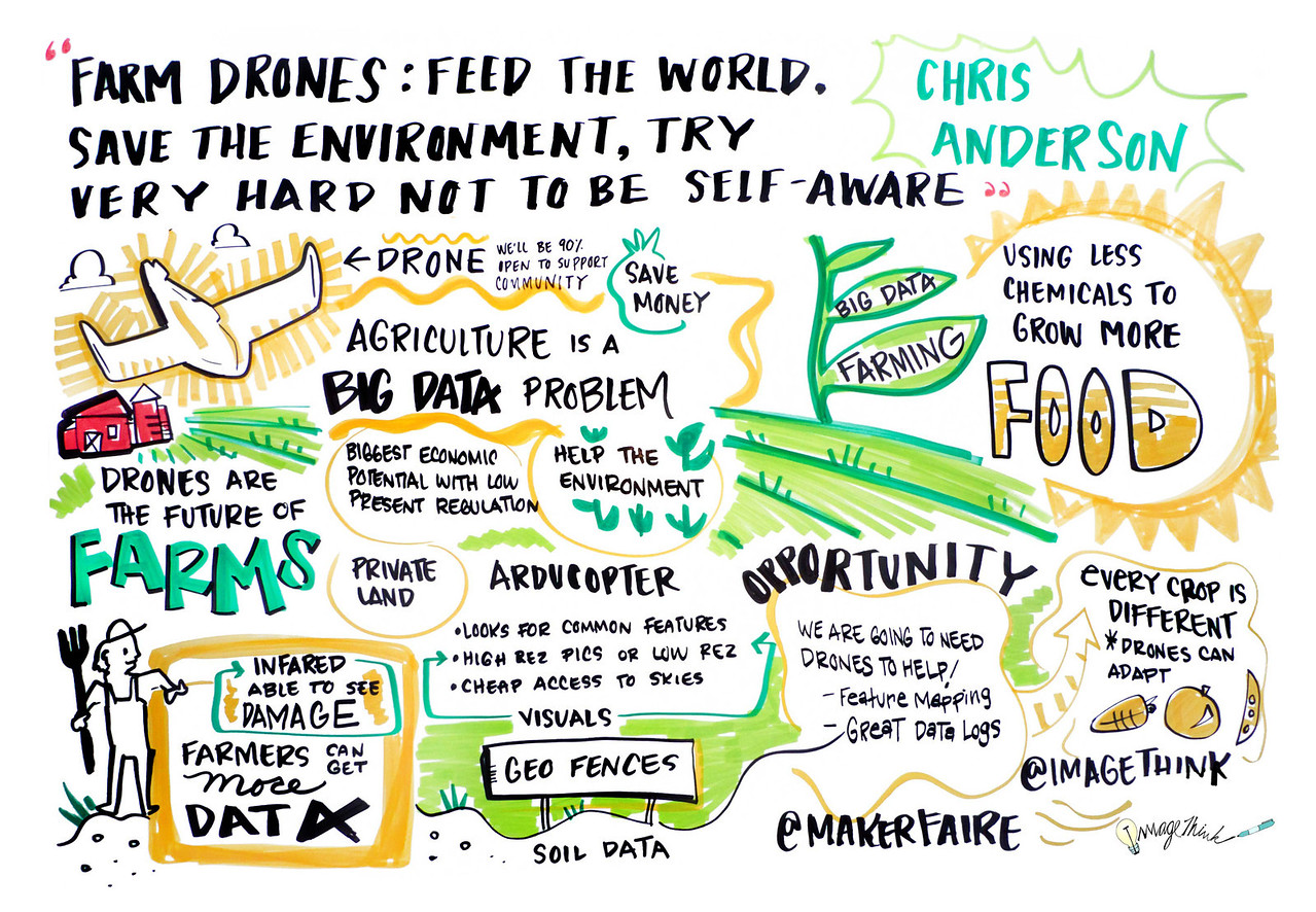 Chris Anderson, Maker Faire - Bay Area, ImageThink, 2013