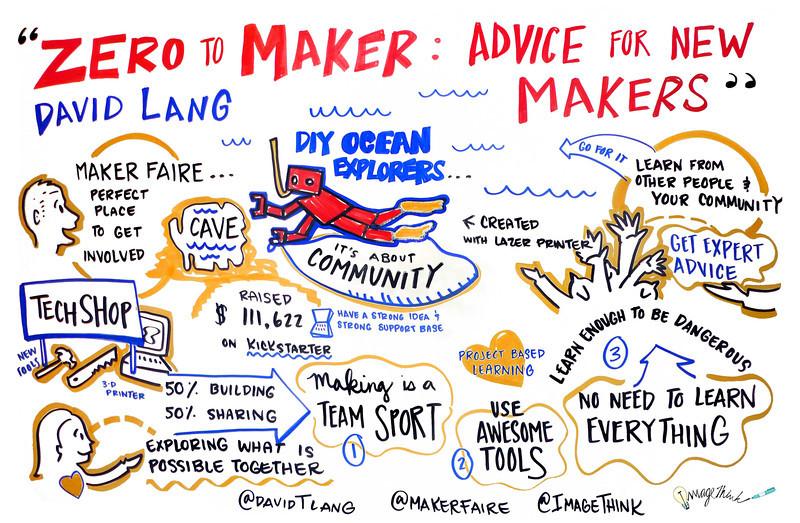 David T. Lang, Maker Faire - Bay Area, ImageThink, 2013