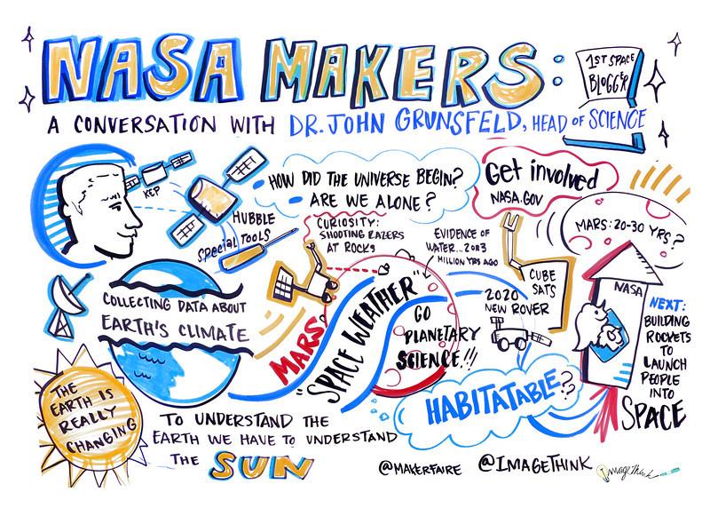 Maker Faire - Bay Area, ImageThink, 2013
