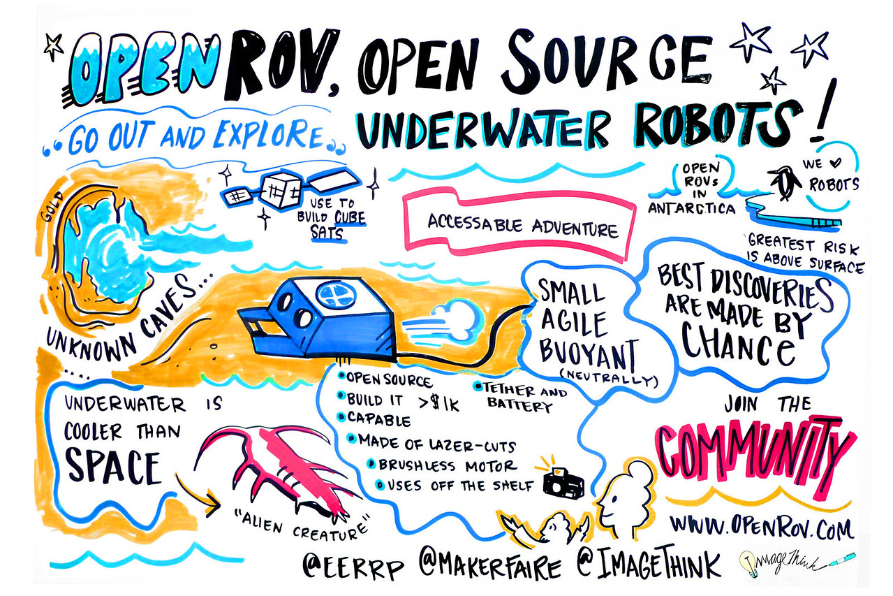 Eric Stackpole, Maker Faire - Bay Area, ImageThink, 2013