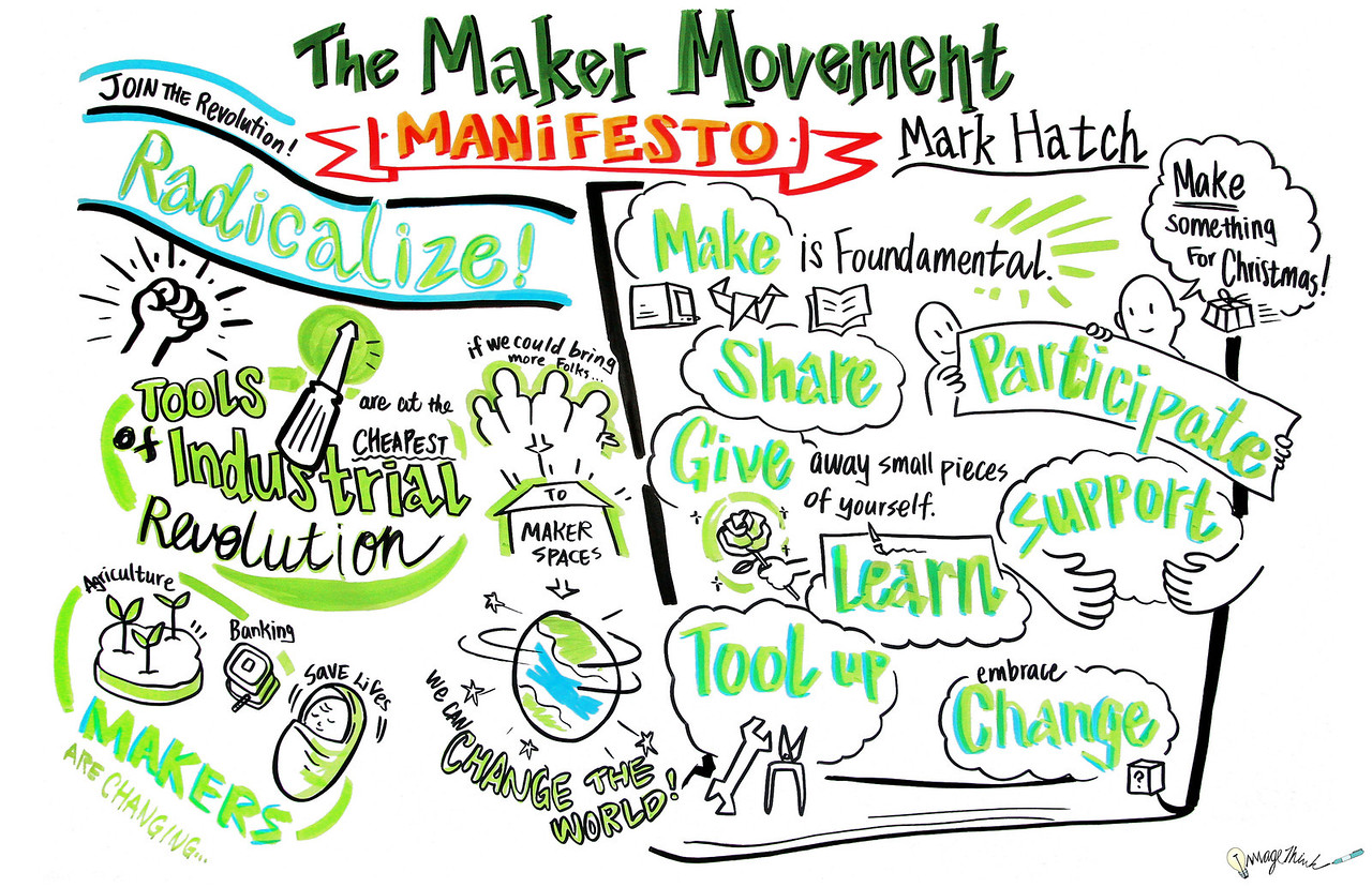 """The Maker Movement Manifesto"" - Mark Hatch, World Maker Faire - New York City - 2013: Graphic Recording by ImageThink"