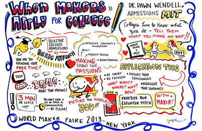 """When Makers Apply for College"" - Dr. Wendell, World Maker Faire - New York City - 2013: Graphic Recording by ImageThink"