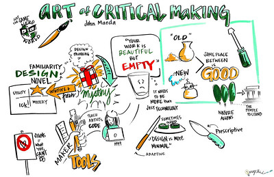 """Art of Critical Making"" - World Maker Faire - New York City - 2013: Graphic Recording by ImageThink"