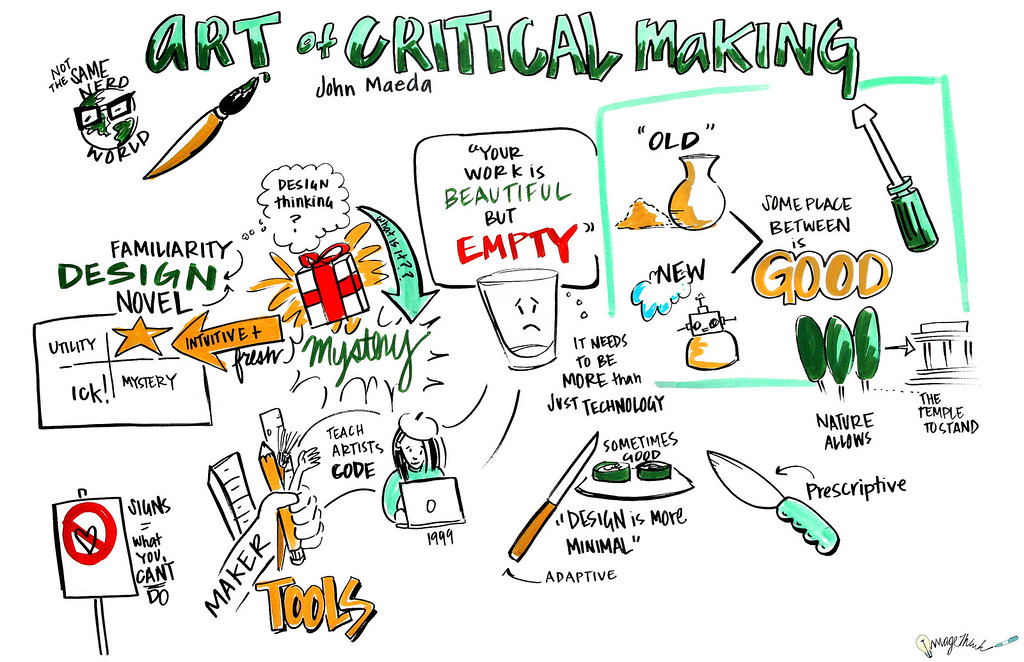 """""""Art of Critical Making"""" - World Maker Faire - New York City - 2013: Graphic Recording by ImageThink"""