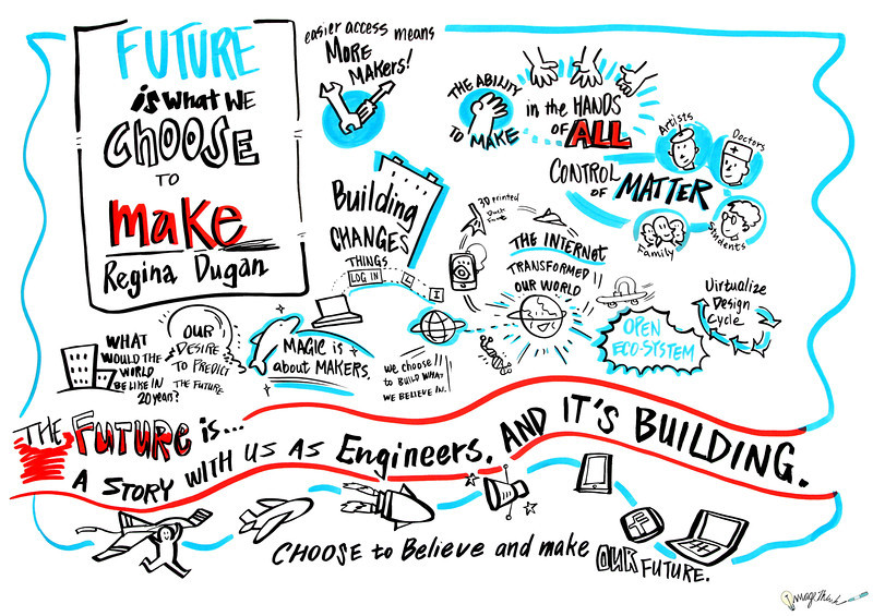 """Future is what we choose to make"" - World Maker Faire - New York City - 2013: Graphic Recording by ImageThink"
