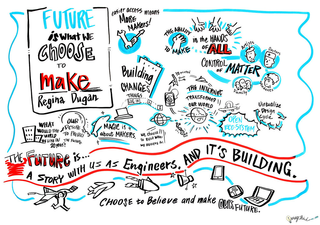 """""""Future is what we choose to make"""" - World Maker Faire - New York City - 2013: Graphic Recording by ImageThink"""