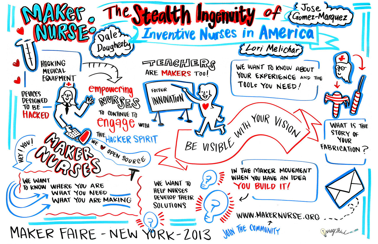 """Maker Nurse"" - World Maker Faire - New York City - 2013: Graphic Recording by ImageThink"