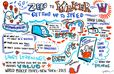 """Zero to Maker"" - David Lang, World Maker Faire - New York City - 2013: Graphic Recording by ImageThink"