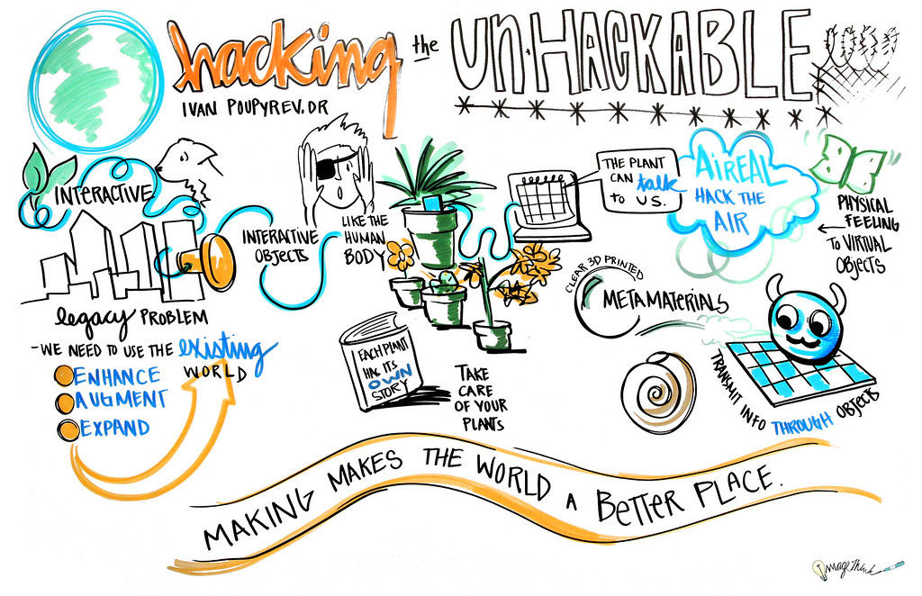 """""""Hacking the Unhackable""""  - World Maker Faire - New York City - 2013: Graphic Recording by ImageThink"""