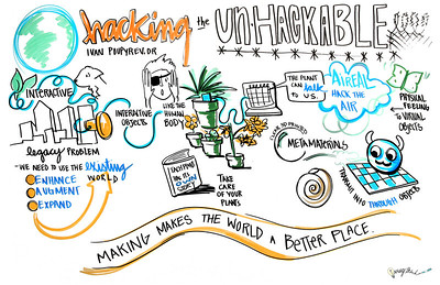 """Hacking the Unhackable""  - World Maker Faire - New York City - 2013: Graphic Recording by ImageThink"