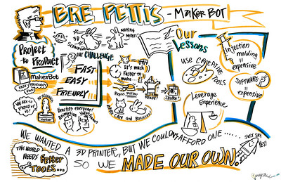 """Bre Prettis"" - World Maker Faire - New York City - 2013: Graphic Recording by ImageThink"