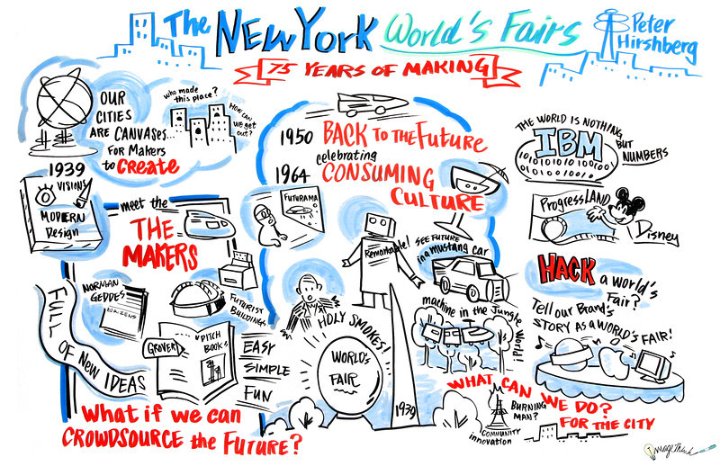 """The New York Worlds Faire"" - World Maker Faire - New York City - 2013: Graphic Recording by ImageThink"