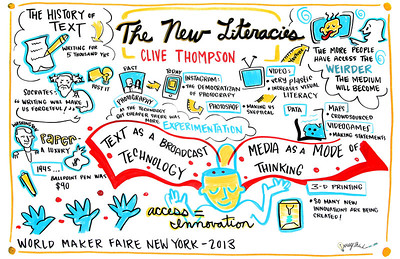 """The New Literacies"" - Clive Thompson, World Maker Faire - New York City - 2013: Graphic Recording by ImageThink"