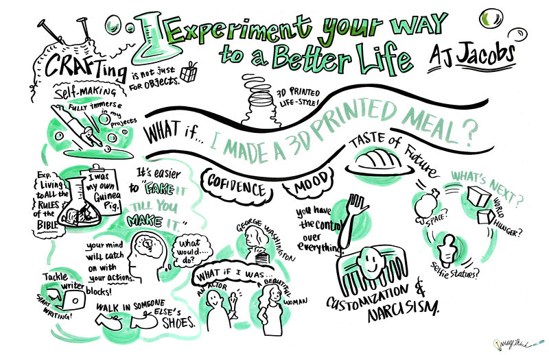 """Experiment Your Way to a Better Life"" - World Maker Faire - New York City - 2013: Graphic Recording by ImageThink"