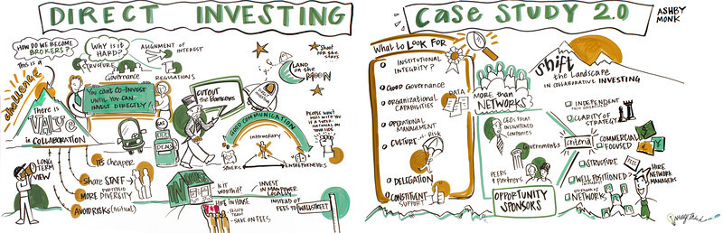 06 Direct Investing<br /> IIR<br /> <br /> ImageThink 2013