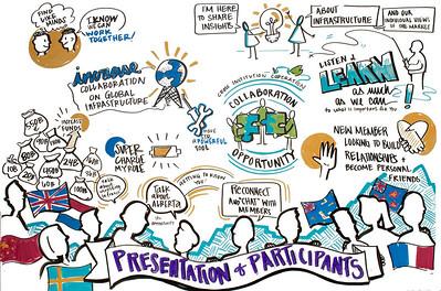 02a Presentation of Participants IIR  ImageThink 2013