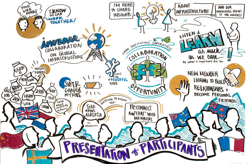 02a Presentation of Participants<br /> IIR<br /> <br /> ImageThink 2013