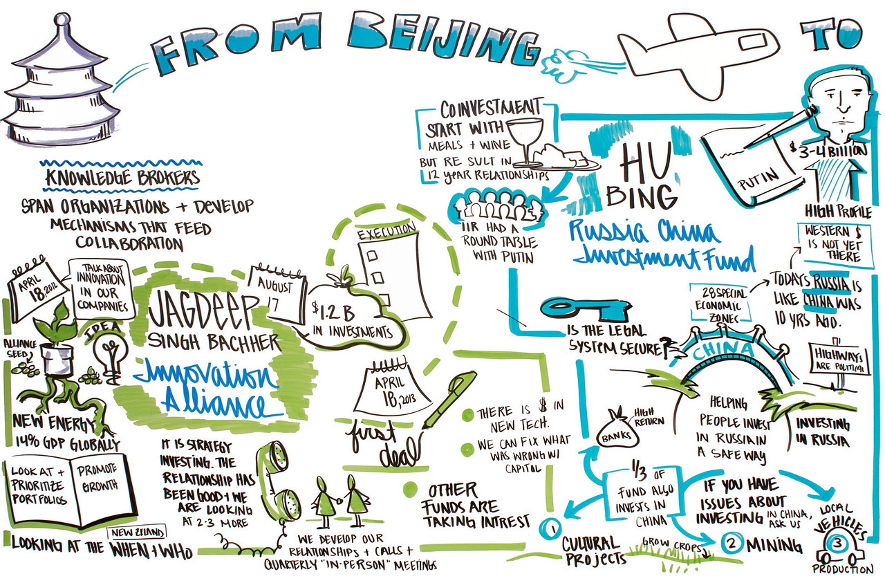 04a Beijing to Banff<br /> IIR<br /> <br /> ImageThink 2013