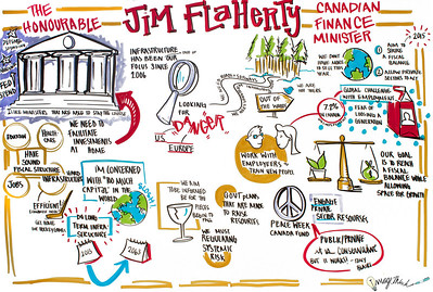 05 Jim Flaherty IIR  ImageThink 2013