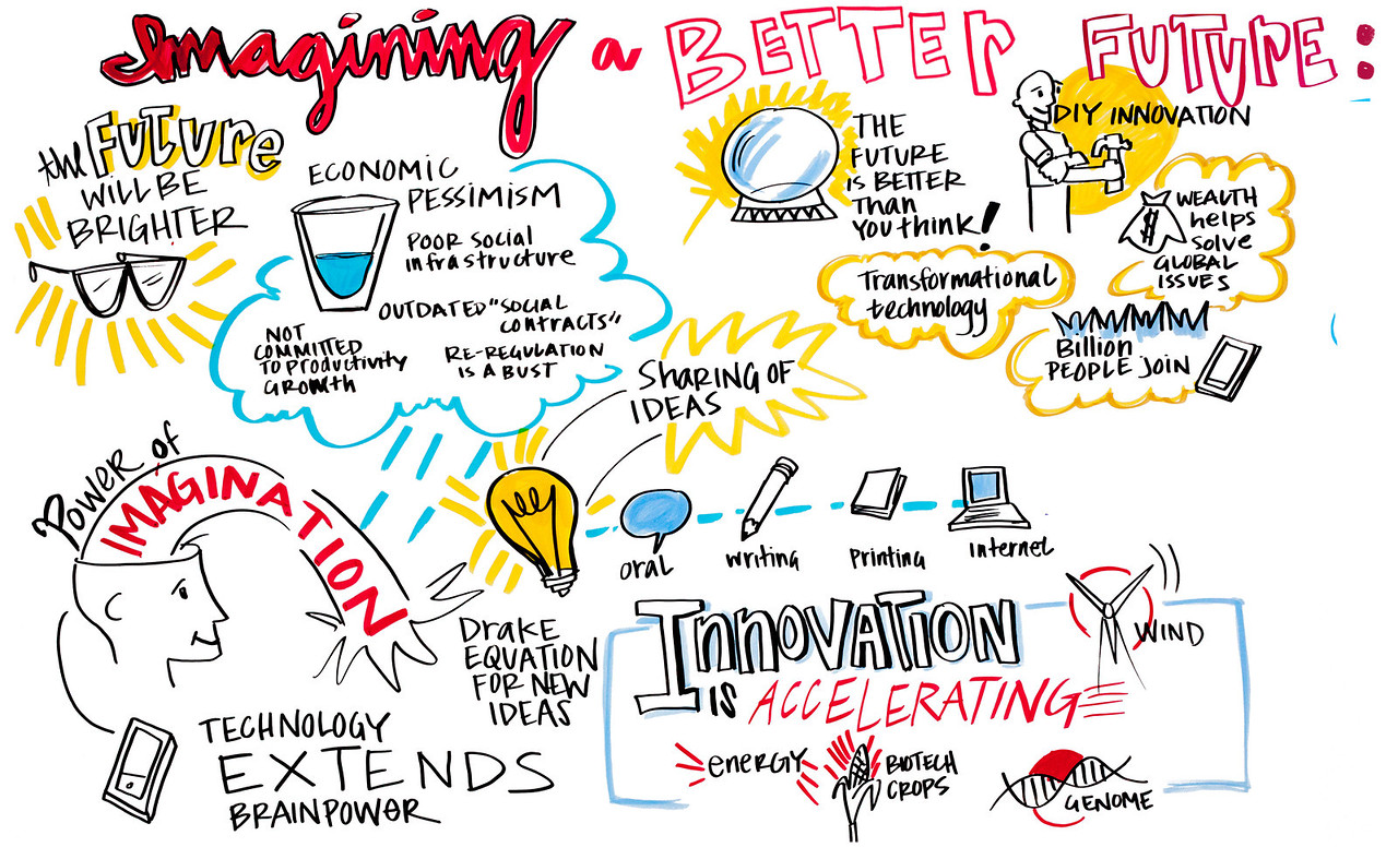09a_Imagining a better future_IIR_ImageThink