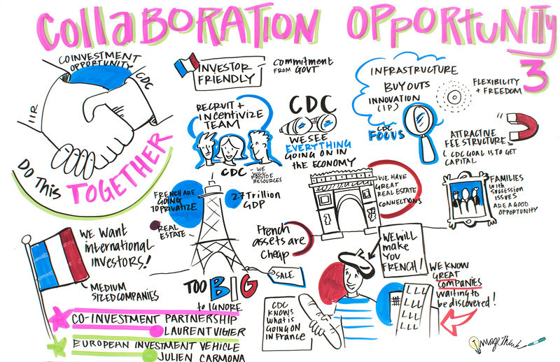 Lauren Vigier<br /> Julien Carmona<br /> IIR<br /> <br /> ImageThink 2013