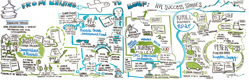 04 Beijing to Banff<br /> IIR<br /> <br /> ImageThink 2013