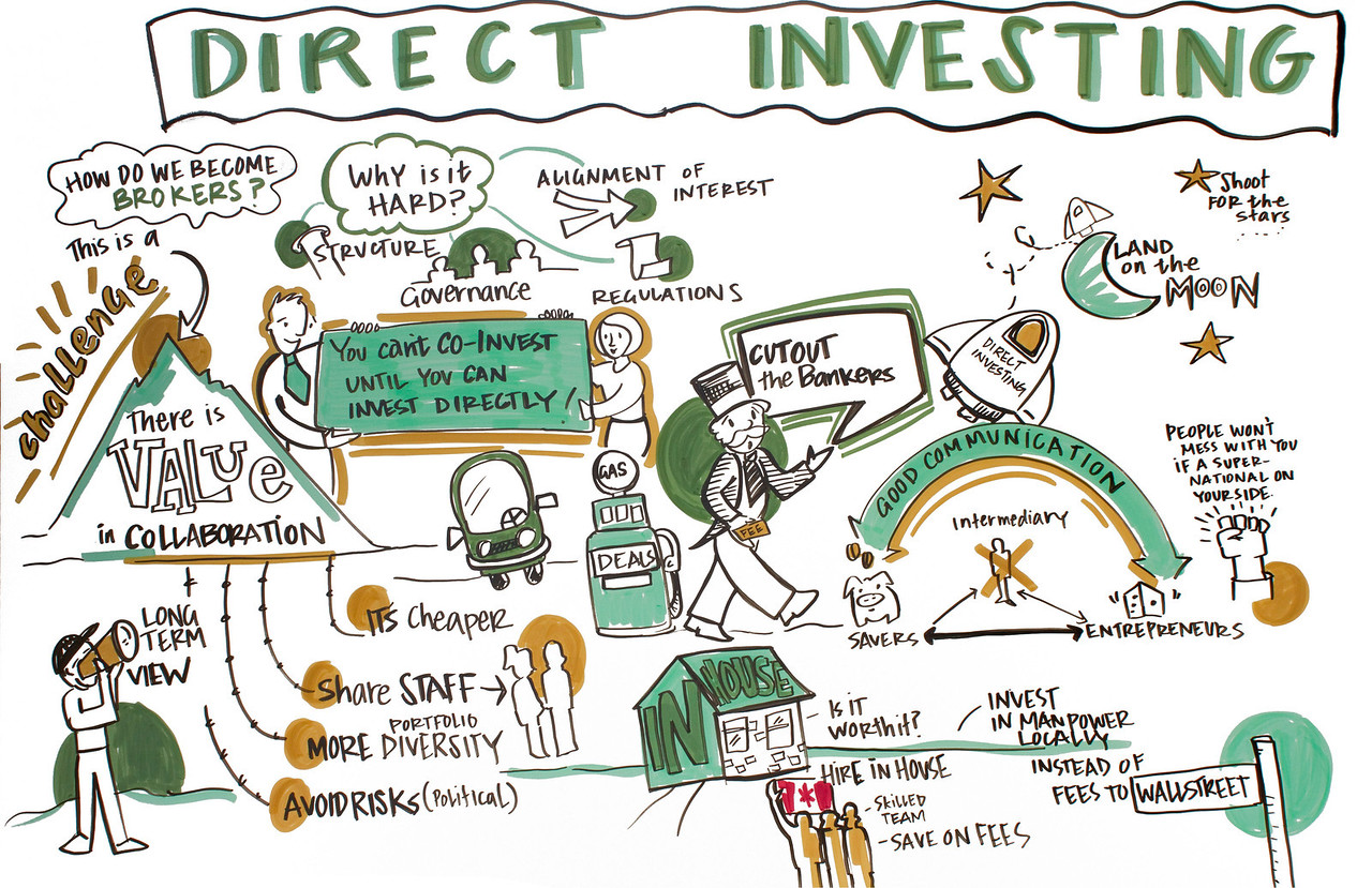 06a Direct Investing<br /> IIR<br /> <br /> ImageThink 2013