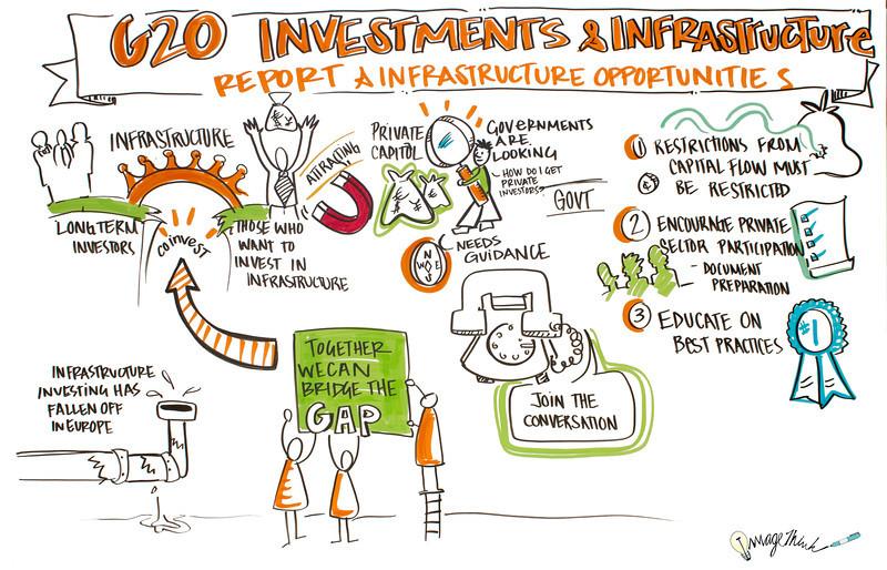 08 G20<br /> IIR<br /> <br /> ImageThink 2013