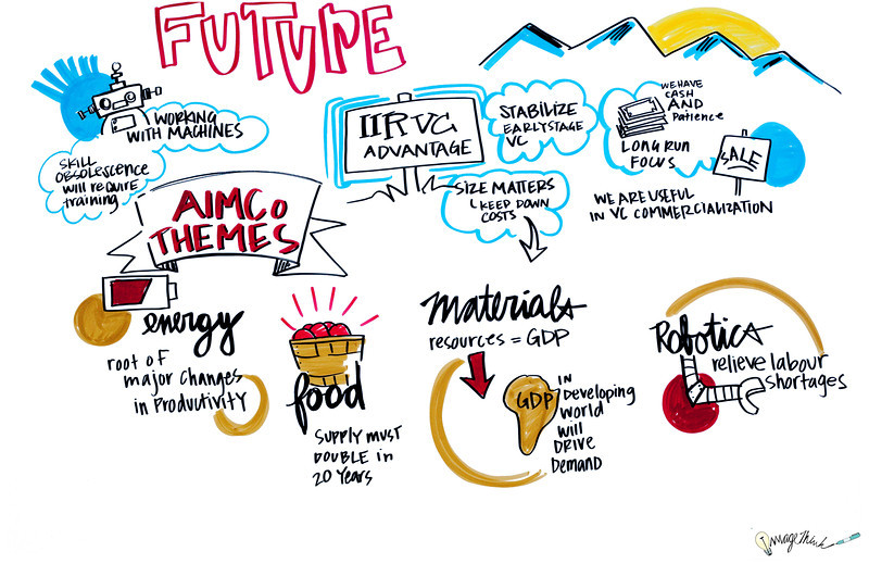 09b_Imagining a better future_IIR_ImageThink