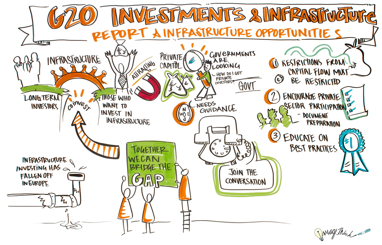G20 Infrastructure<br /> IIR<br /> <br /> ImageThink 2013