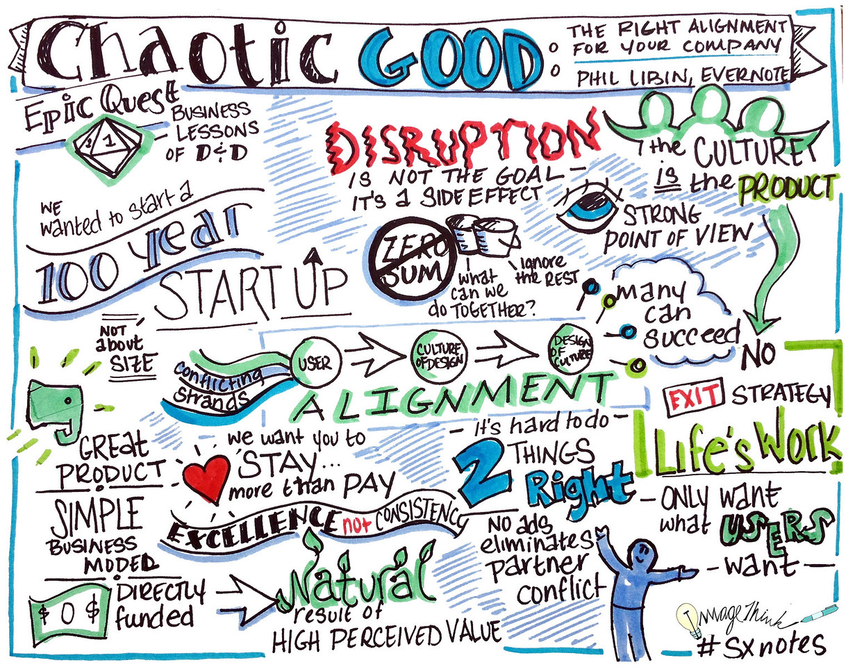 """A Chaotic Good character favors change for a greater good, disdains bureaucratic organizations that get in the way of social improvement, and places a high value on personal freedom, not only for oneself, but for others as well."" (Alignment, Dungeons & Dragons, Wikipedia)<br /> <br /> What do customers, founders, investors, employees and partners want? When it's the same thing, you've got alignment and the groundwork for an epic adventure. Phil Libin shared his ideas on how to make that happen without falling into a trap."