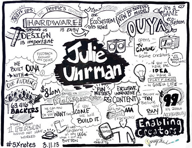 Game industry veteran Julie Uhrman, founder and CEO of OUYA, will participate gave a keynote interview. The conversation touched on the real-world challenges of crowdfunding, how open source approaches are disrupting traditional markets and the collaborative innovation process behind OUYA.