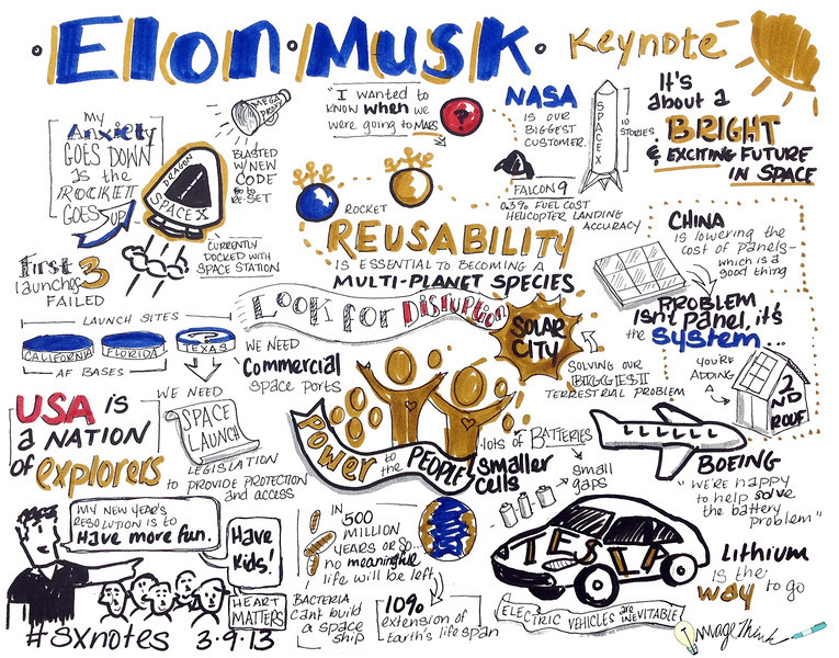 The man behind Tesla Motors, SpaceX and Solar City was interviewed by Chris Anderson of Wired Magazine for a greatly-anticipated SXSW 2013 keynote. Musk talked about balancing family with all of his ambitious ventures, about the power of disruption and his plans for making humans a multi-planetary species.