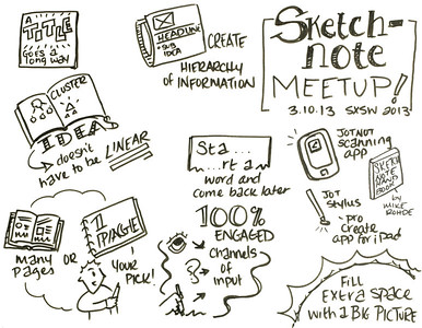 Sketchnotes from the Sketchnote Meetup