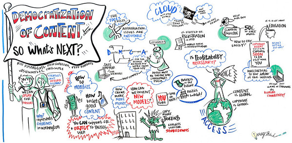 How has the democratization of content forced publishing platforms and content companies to evolve with respect to IP and Copyright? And if content is king, are publishing platforms responsible for protecting copyright and what are the rights of the consumer vs. the rights of the creator? iStockphoto and a host of industry thought-leaders explored the new landscape of content democracy and the new reality of intellectual property.