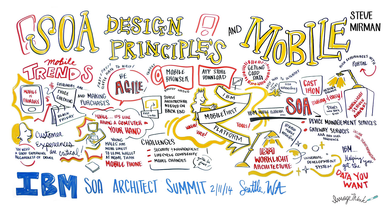 ImageThink at IBM SOA Summit